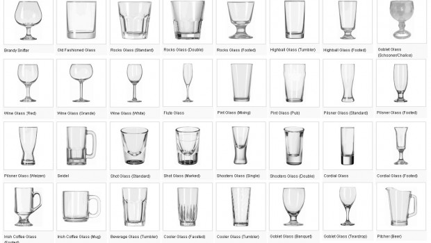 Alcohol Glasses Guide
